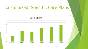chiropractic-care-plans-ba2vjn
